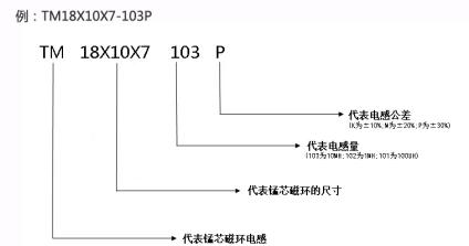 锰锌磁环尺寸标示