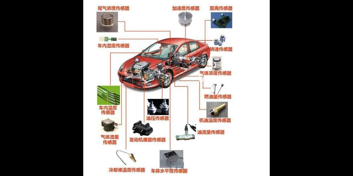 电感在共享车中的应用——金昊德电感
